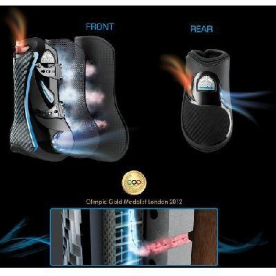 Protector Veredus Carbon Gel Vento delantero