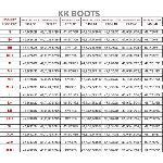 Medidas Parlanti KK boots